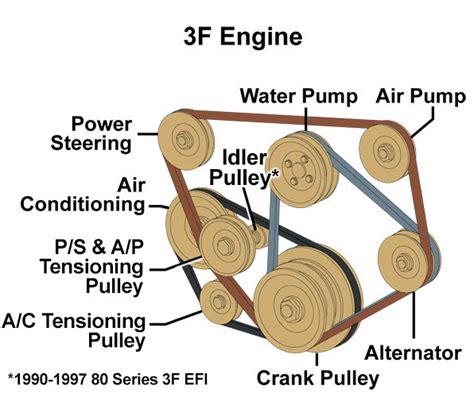 toyota 2f engine diagram toyota 4k engine diagram wiring