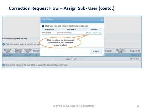 tutorial online c e tutorial online correction challlan correction