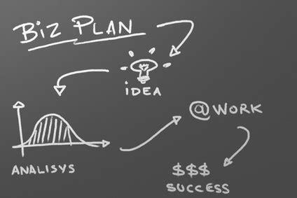 contoh business plan   membuat rencana bisnis