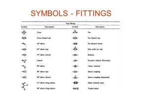 Plumbing Fittings Symbols by Me444 Engineering Piping System Design Ppt
