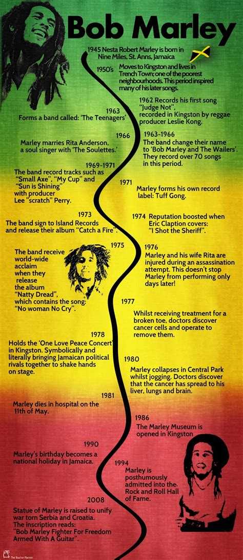 bob marley facts biography timeline of the life of bob marley people pinterest