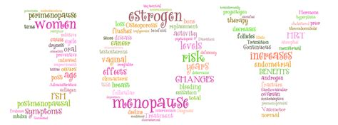 menopause and hormone replacement therapy webmd menopause and estrogen audio books ebook downloads