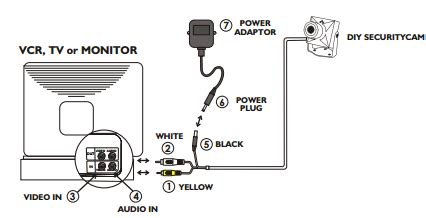 swann security camera wiring diagram circuit and