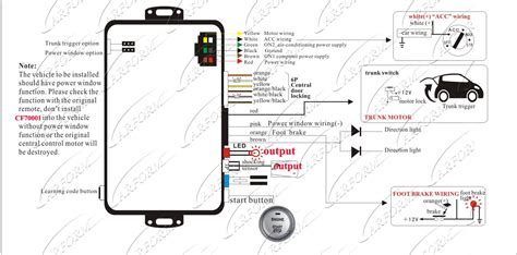 giordon car alarm wiring diagram 32 wiring diagram