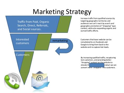 digital and social content marketing proposal exle for