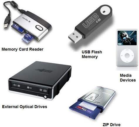 Memory External Komputer storage devices basic knowledge of information technology