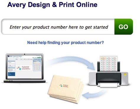 avery design template print your own business cards