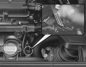 Kia Sorento Engine Number Location Engine Number Specifications Consumer Information