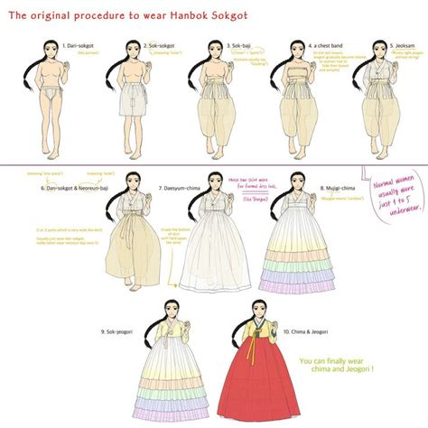 pattern korean dress korean traditional dress pattern www pixshark com