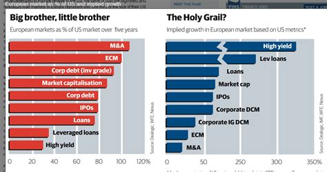 marche home banking investment banker march 233 s financiers en europe