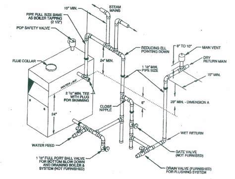 plumbing diagram steam boiler plumbing diagram engine diagram and wiring
