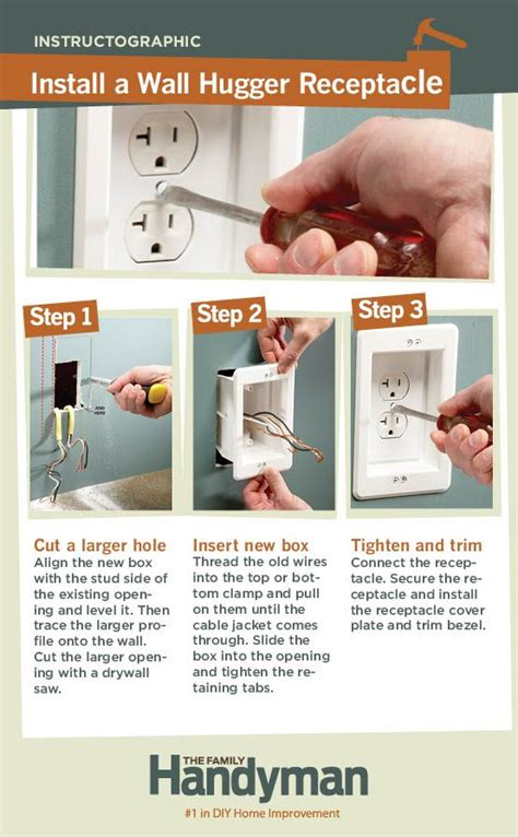 best 25 recessed outlets ideas on cool shower