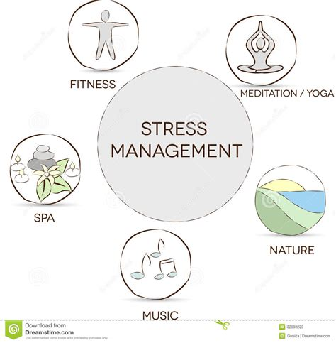 transcendental meditation how to manage your stress more effectively and live a happier by breathes in transcendental meditation books stress management stock photos image 32883223