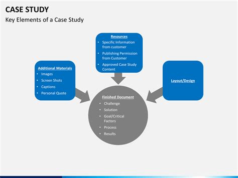 Case Study Powerpoint Template Sketchbubble Study Ppt Template Free