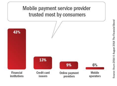 mobile payment service provider it s time to get serious about mobile payments