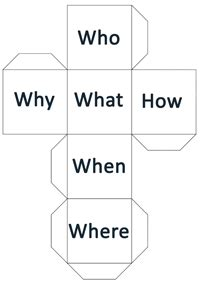 printable question dice instructional strategies