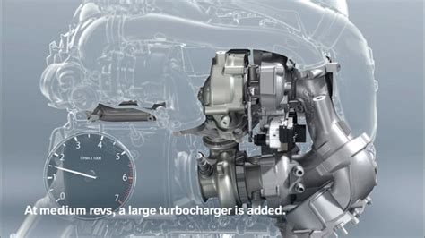 car buyer s guide engines explained bmw tri turbo diesel engine explained in video 187 autoguide com news