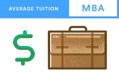 Average Mba Scholarship by How Much Does An Mba Cost