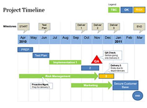 Powerpoint Project Schedule Template With Infographics Timeline Template Powerpoint 2010