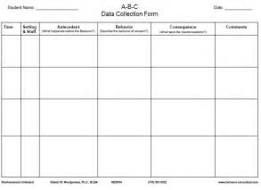 Data Collection Chart Template by This Is An A B C Data Collection Sheet Antecedent
