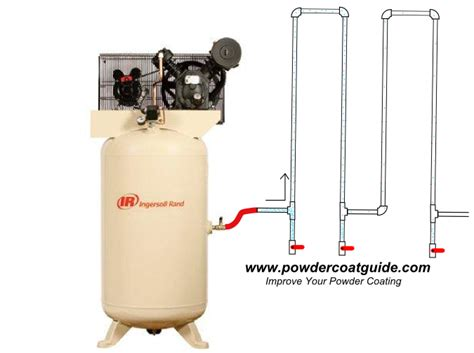 dry compressed air powder coating  complete guide