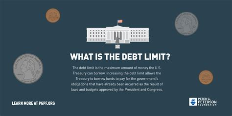 infographic the debt limit