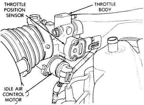 electronic throttle control 2002 dodge intrepid engine control repair guides electronic engine controls idle air control iac motor autozone com