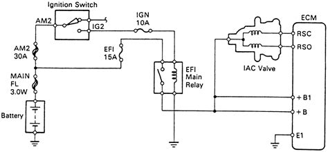 idle air valve diagram repair guides electronic engine controls idle air