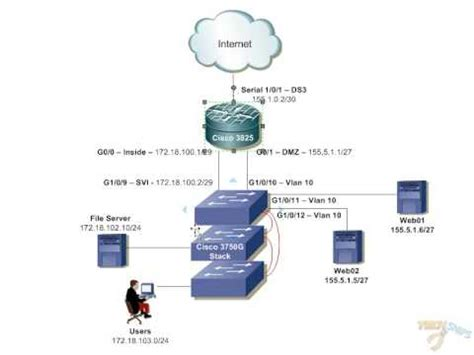 home network design proposal building small office network part1 network design
