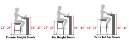 stool height how much is enough mbwfurniture