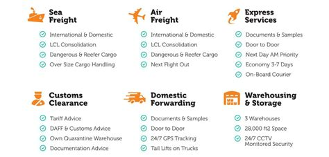 what to look for in a courier to sri lanka from australia
