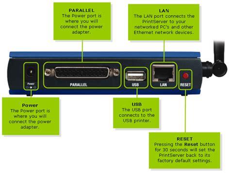 best print server wps54gu2 drivers for windows