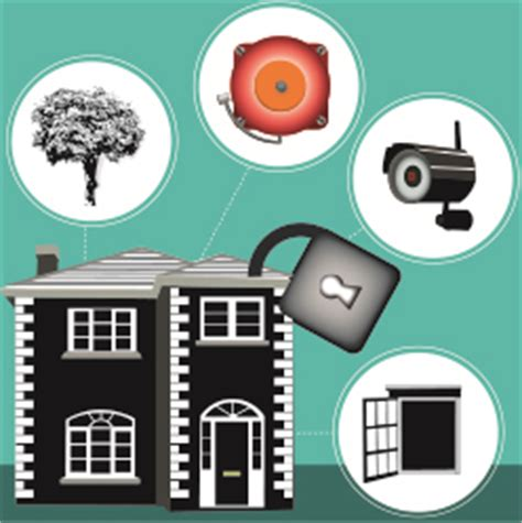 small for home security 5 ways to secure your property henry gates security services