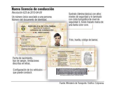 requisitos para sacar licencia en puebla 2016 requisitos para renovar mi licencia de conducir en lanus