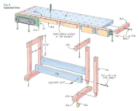joinery bench plans diy master cabinetmaker s bench plans make a workbench