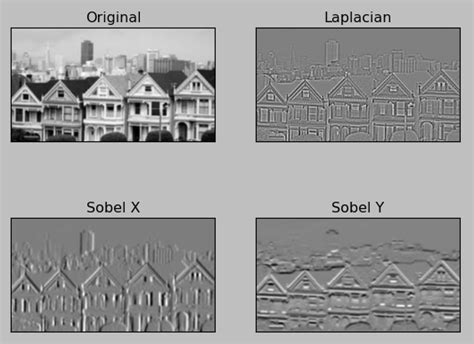 high pass filter opencv opencv 3 image edge detection sobel and laplacian 2017
