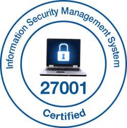 how does it take to implement iso 27001 iso27001