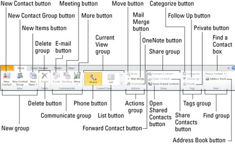 outlook  contacts home tab dummies