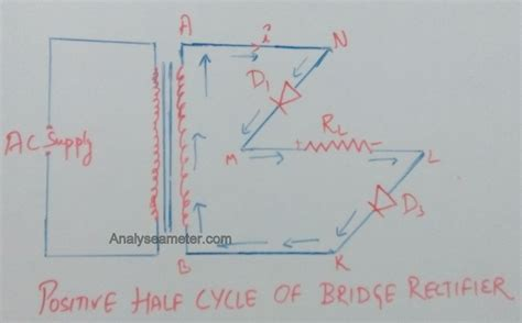 rectifier diode advantages bridge rectifier circuit and operation