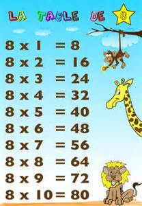 Table Of 8 Table Multiplication On The App Store On Itunes