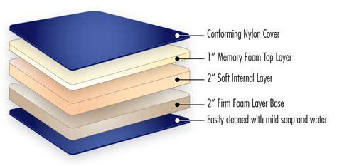 truck bed foam mattress american road dream memory foam truck mattress
