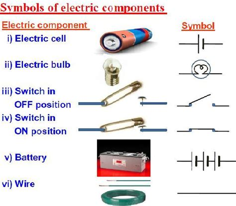 electric current in a circuit cbse vii science electric current and its effects