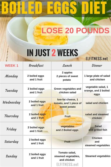 Egg Detox Diet Plan the 25 best egg diet plan ideas on 2 week egg