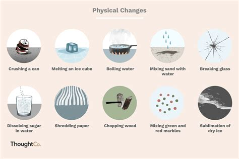 exle of physical change 10 exles of physical changes