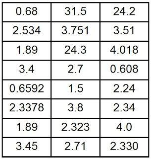 Printable Decimal Number Cards | finding joy in 6th grade september 2011