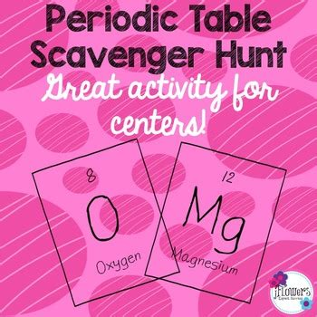 periodic table scavenger hunt periodic table scavenger hunt by jflowers teachers pay