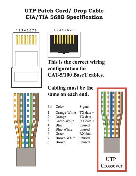 poe wiring diagram diagrams schematics  diagram wire
