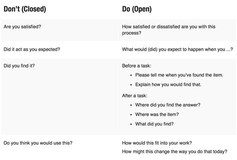 Open Ended Questions In Research Papers by Open Ended Questions In Research Frudgereport104 Web Fc2