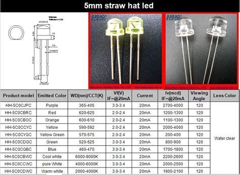 led diode lumen led diode high lumen bright led diode 5mm 12v buy led diode 5mm 12v led diode 5mm 12v