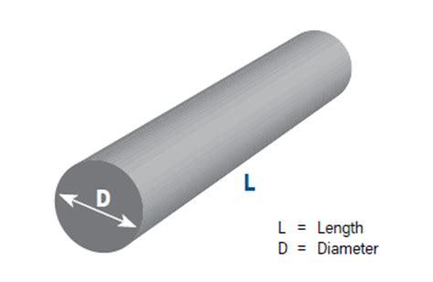 As Aluminium Diameter 102 X 100 Bar Solid Alumunium weight calculations aluminum bar thyssenkrupp aerospace